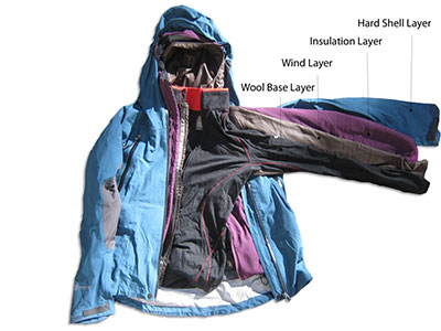 Multiple layers for winter concealed carry