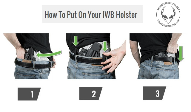 how to wear a iwb holster